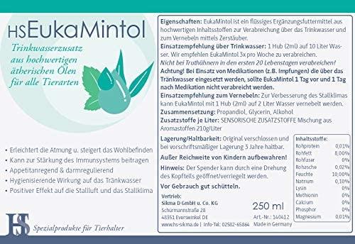 HS Euka Mintol 250 ml